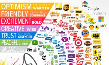 Ce insipra culorile brandului tau