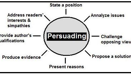 Metode de persuasiune in campanii de e-mailing – Tehnici de vanzari
