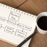 Importanta planului de afaceri intr-un business